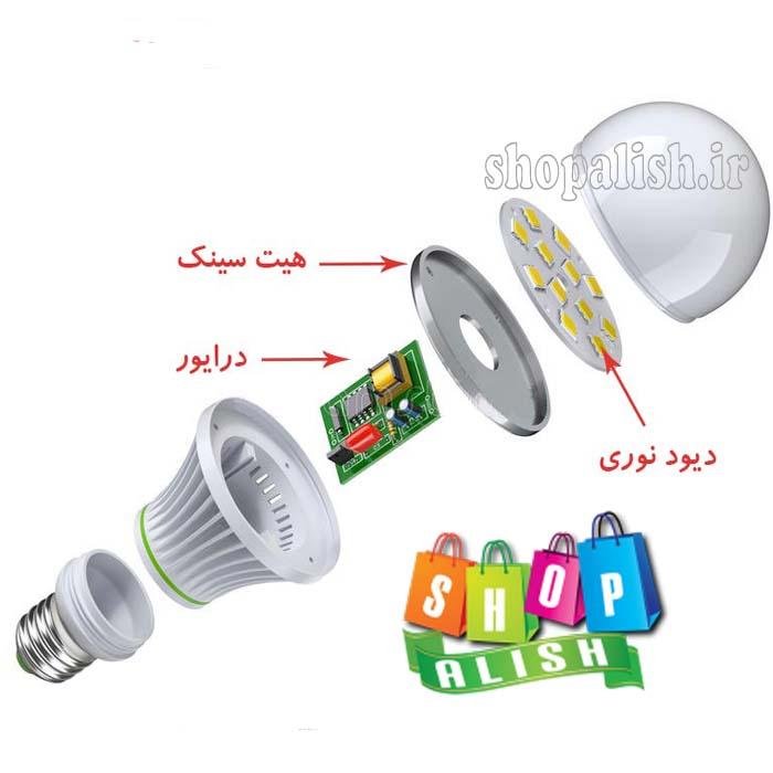 ساختار لامپ های ال ای دی